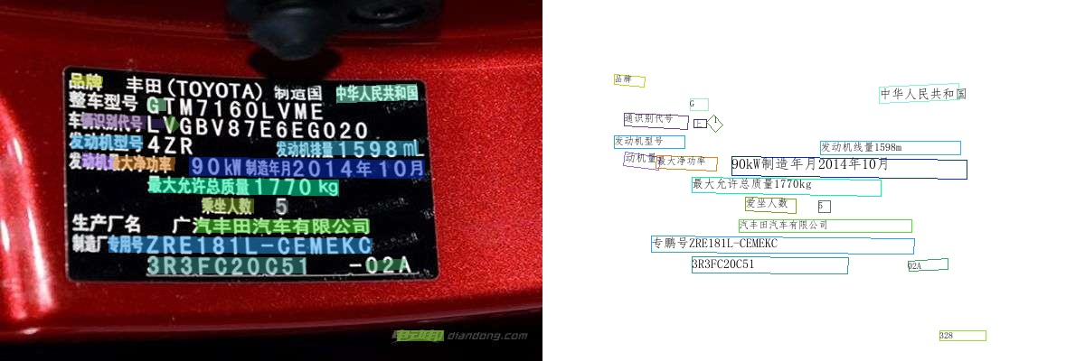Some images results of the proposed PP-OCRv2 system and the previous ultra lightweight and large-scale PP-OCR system. (a)(d)(g) results of PP-OCR mobile system. (b)(e)(h) results of PP-OCRv2 system. (c)(f)(i) results of PP-OCR server system.