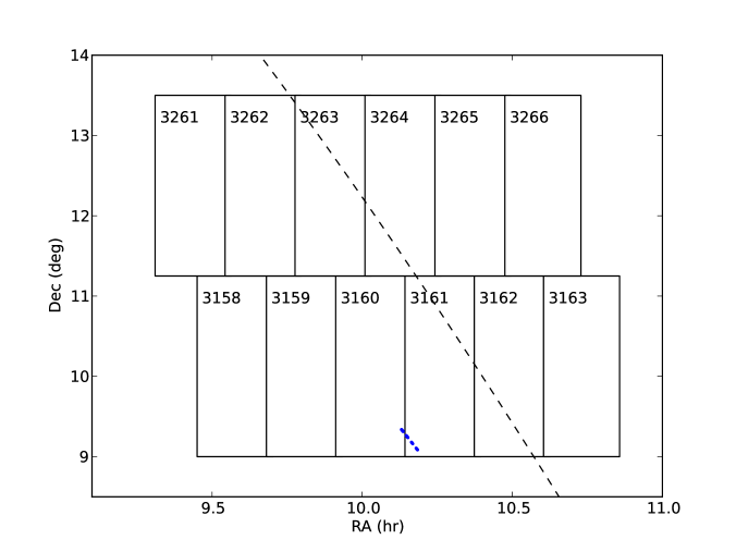 The configuration of 12 PTF fields. Each rectangle represents a PTF field with its field ID. The size of each PTF field is