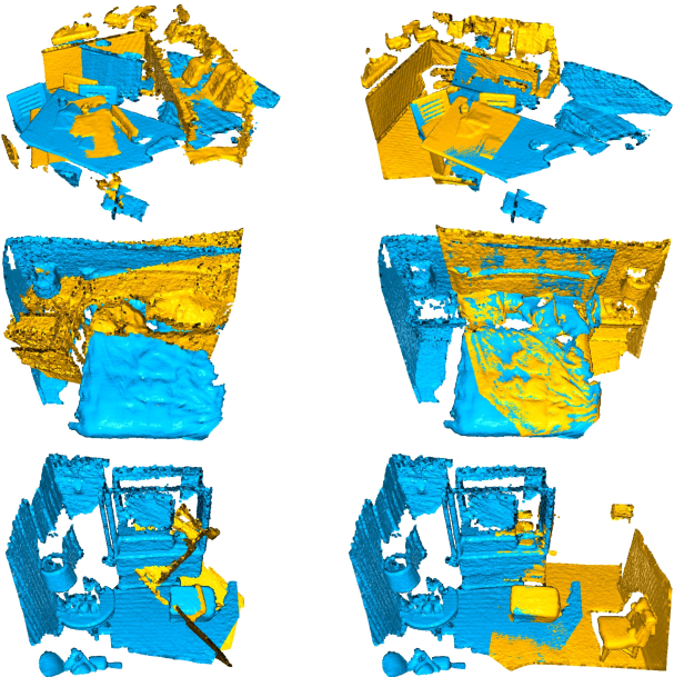 Pairwise point cloud registration results of DGR