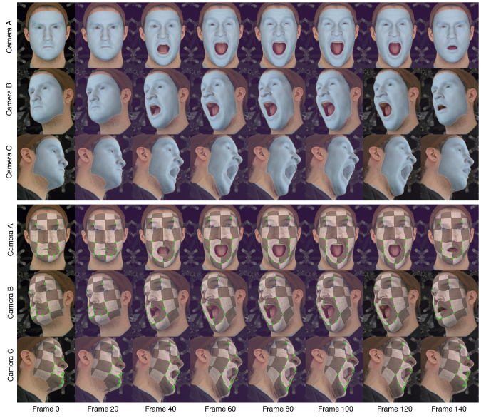 Base mesh reconstruction for a multi-view video sequence overlaid on the video frames. Our method captures the facial performance well. The result meshes are temporally stable and accurately align with the input images. Visualizing with a shared checkerboard texture indicates good tracking quality. Please see the
