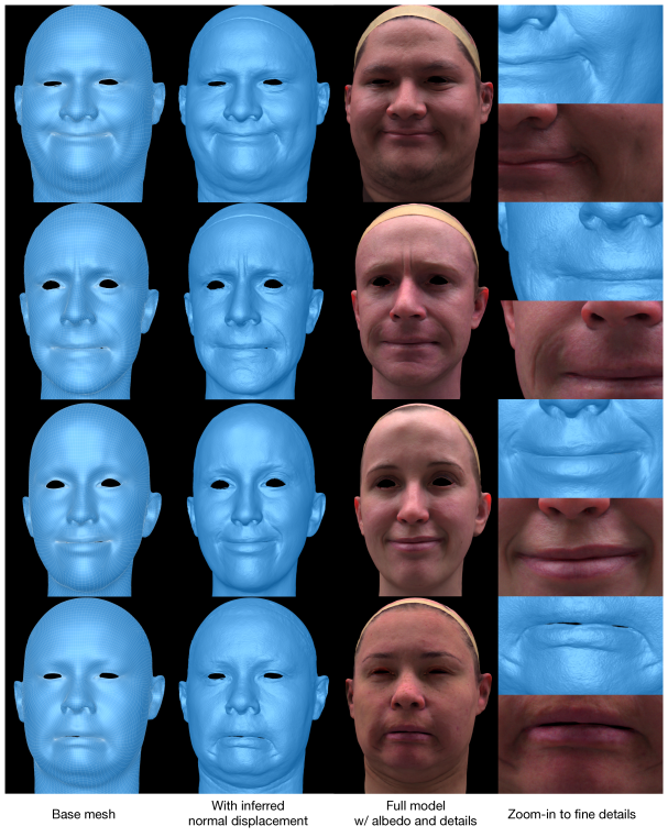 Our method can generate reliable base alignment meshes, on top of which a comprehensive face modeling pipeline can be built. Here we show more rendering with inferred normal displacements and additional albedo and specular maps.
