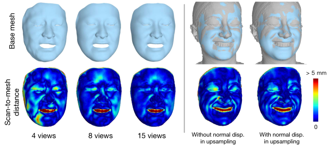 Ablation studies. Left: number of input camera views; Right: on normal displacement weights in mesh upsampling function.