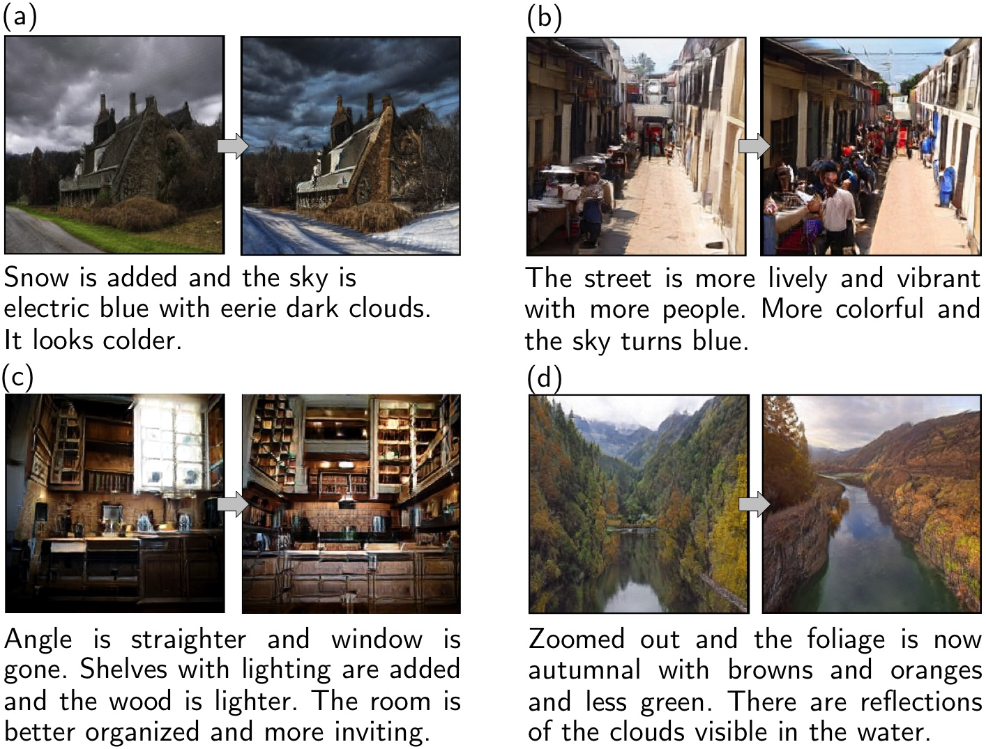 Sample transformations and AMT annotations from all four image classes: (a) cottage, (b) medina, (c) kitchen, (d) lake.