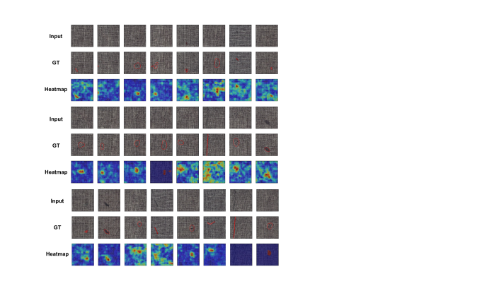 Anomaly localization on carpet class of MVTec AD. From top to bottom, input images, those with ground-truth localization area in red, heatmaps predicted by our model.