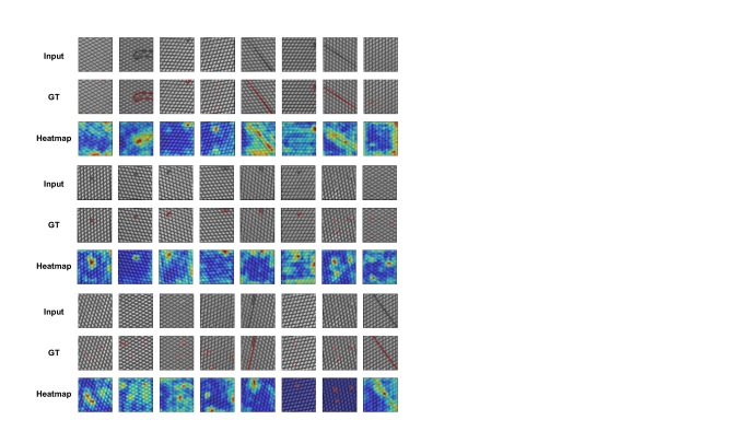 Anomaly localization on grid class of MVTec AD. From top to bottom, input images, those with ground-truth localization area in red, heatmaps predicted by our model.