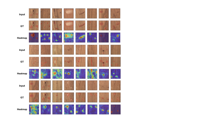 Anomaly localization on wood class of MVTec AD. From top to bottom, input images, those with ground-truth localization area in red, heatmaps predicted by our model.