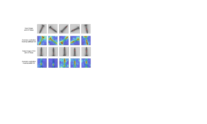 The visualization results for our coarse image alignment module, the top two rows are the results for screws without using ICA and the bottom two rows are the alignment results and anomaly localization results for the same screws with ICA.