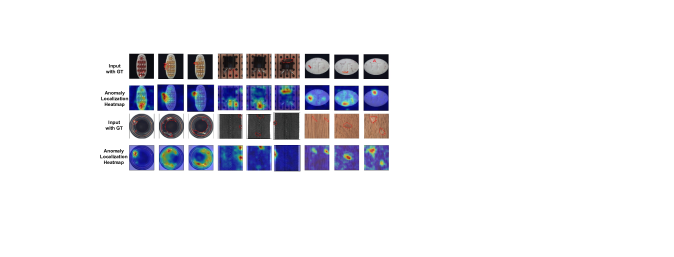 Defect localization on toothbrush, transistor, pill, bottle, zipper, and wood classes of MVTec AD datasets. From top to bottom, input images with ground-truth localization area labeled in red and anomaly localization heatmaps.