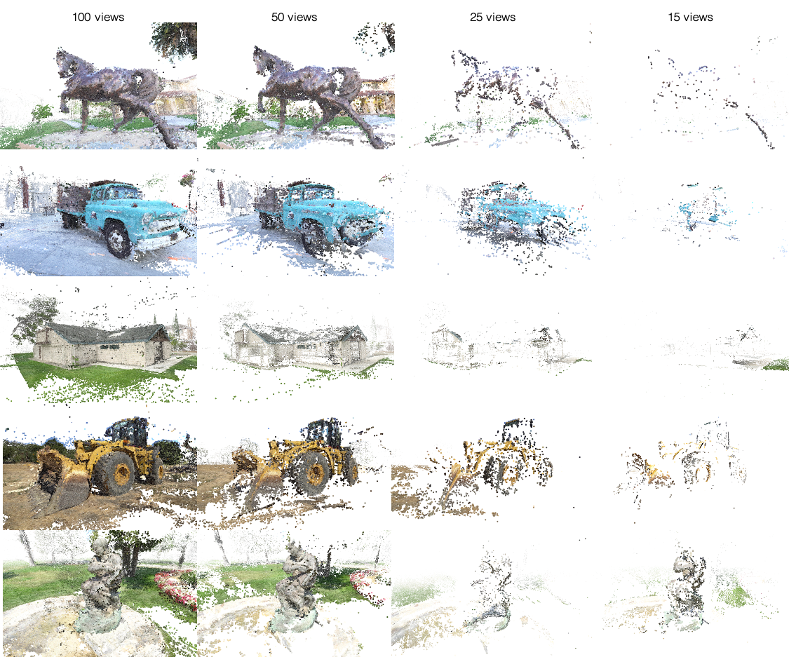 COLMAP-reconstructed dense pointclouds with varying number of input views from scenes in the Tanks and Temples dataset.