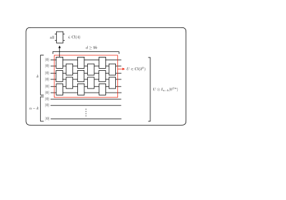 An illustration of the local quantum circuits considered for the purpose of embedding the global-Clifford decision problem from Section