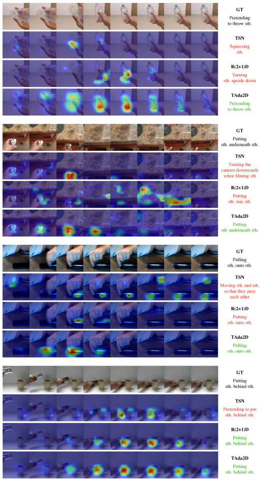 In most cases, TAda2D captures meaningful areas in the videos for the correct classification. Further, the activated region of TAda2D also lasts longer along the temporal dimension compared to other two models, thanks to the global temproal context in the weight generation function